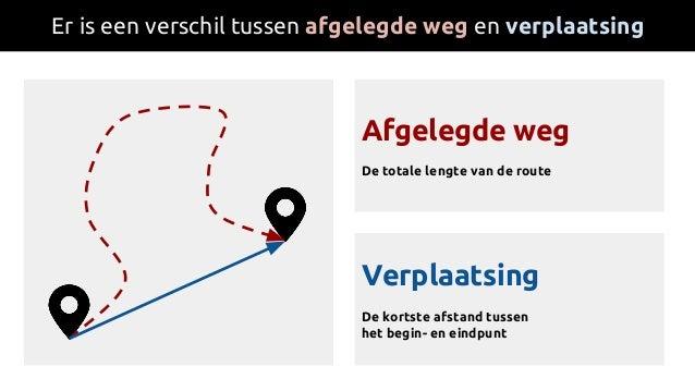 Er is een verschil tussen afgelegde weg en verplaatsing Afgelegde weg De totale lengte van de route Verplaatsing De kortst...