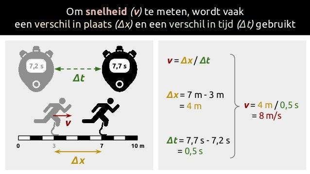 0 10 m Om snelheid (v) te meten, wordt vaak een verschil in plaats (Δx) en een verschil in tijd (Δt) gebruikt 7,2 s 3 7 7,...