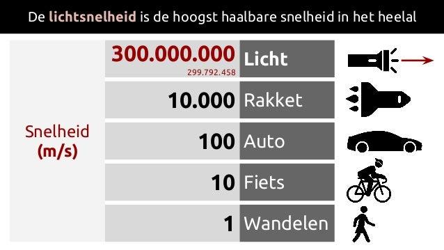 De lichtsnelheid is de hoogst haalbare snelheid in het heelal 300.000.000 299.792.458 Snelheid (m/s) 10.000 Rakket 100 Aut...