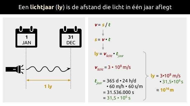 1 JAN Een lichtjaar (ly) is de afstand die licht in één jaar aflegt 1 ly 31 DEC ly = vlicht • tjaar vlicht = 3 • 108 m/s t...