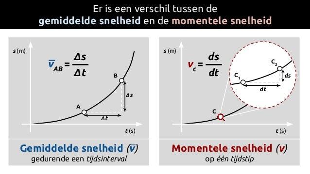Er is een verschil tussen de gemiddelde snelheid en de momentele snelheid Momentele snelheid (v) op één tijdstip s (m) t (...