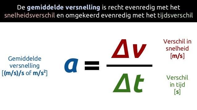 De gemiddelde versnelling is recht evenredig met het snelheidsverschil en omgekeerd evenredig met het tijdsverschil Δv Δt ...