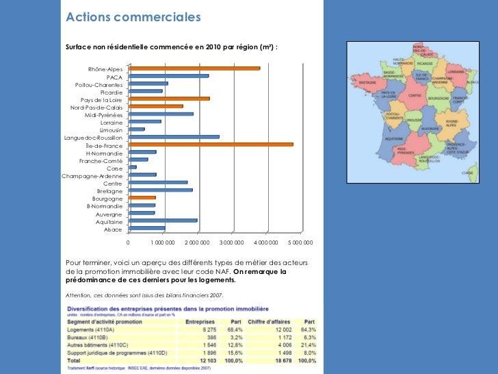 Actions commerciales Surface non résidentielle commencée en 2010 par région (m²) :          Rhône-Alpes                  P...