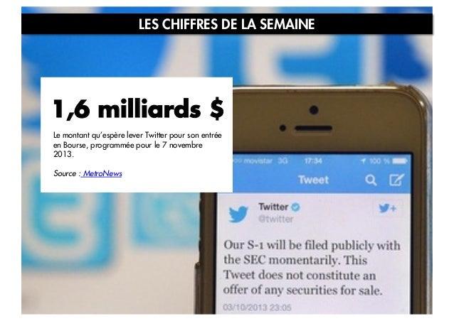 LES CHIFFRES DE LA SEMAINE  1,6 milliards $ Le montant qu'espère lever Twitter pour son entrée en Bourse, programmée pour ...