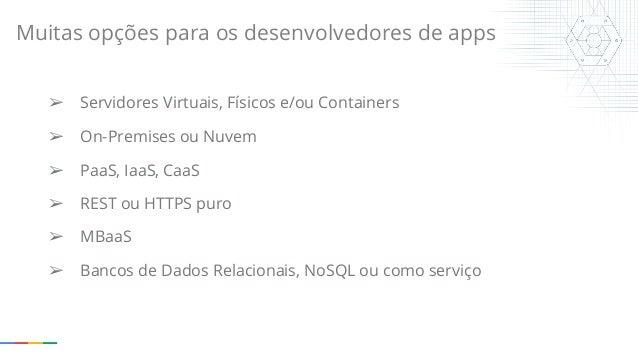 Opções de Backends para seus apps móveis: Análise e Arquiteturas Slide 3