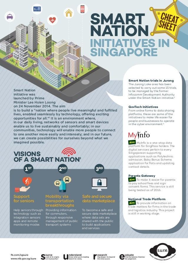 smart nation initiatives in singapore. Black Bedroom Furniture Sets. Home Design Ideas