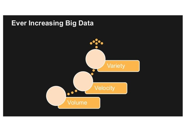 Aws enterprise summit netherlands big data architectural patterns ever increasing big data volume velocity variety sciox Choice Image