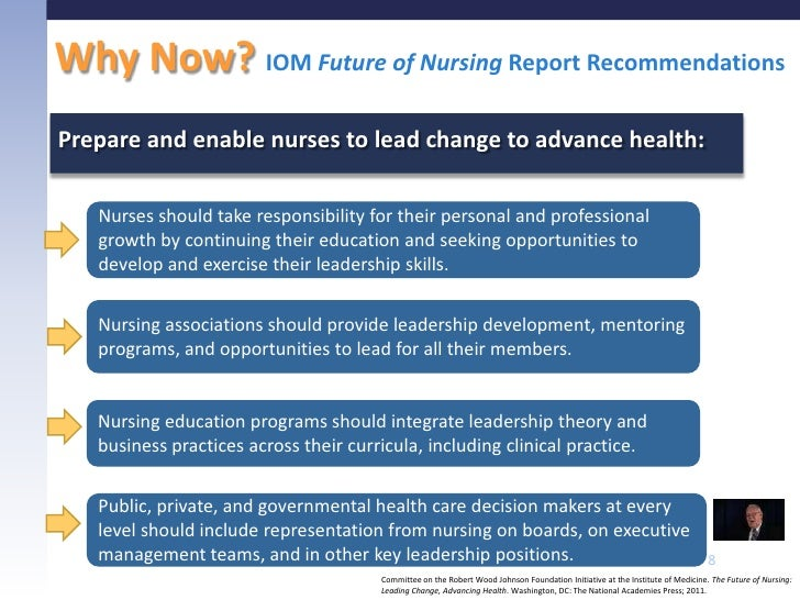 Implementation of the IOM Future of Nursing Report
