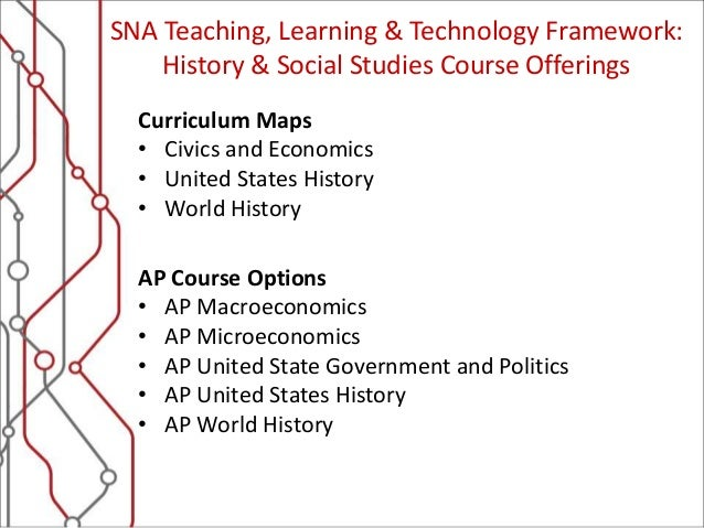 Unpacking The Sna Teaching Learning Technology Framework History - Us-history-curriculum-map