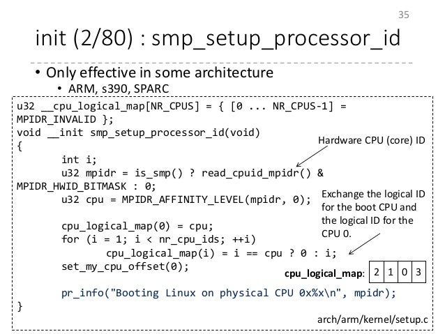init (2/80) : smp_setup_processor_id • Only effective in some architecture • ARM, s390, SPARC 35 u32 __cpu_logical_map[NR_...