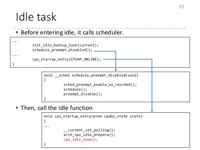 Idle task • Before entering idle, it calls scheduler. • Then, call the idle function 25 ... init_idle_bootup_task(current)...