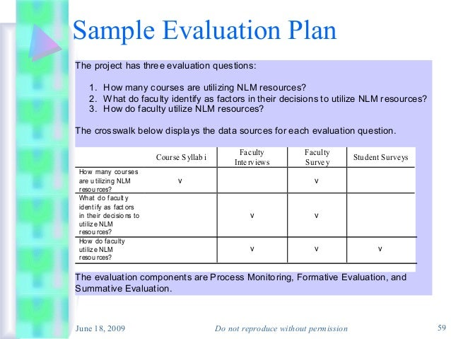 Crafting Your Evaluation Plan