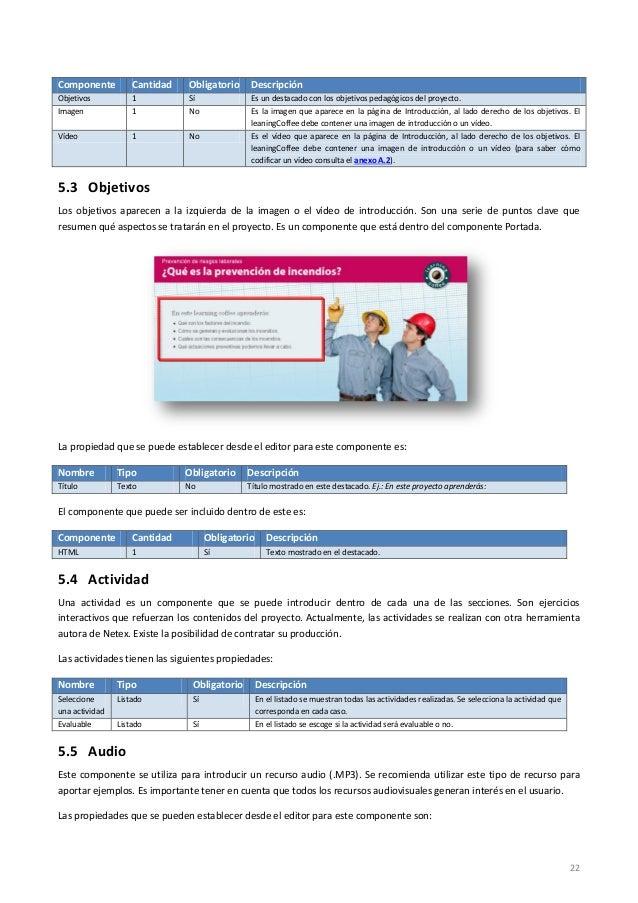 22 Componente Cantidad Obligatorio Descripción Objetivos 1 Sí Es un destacado con los objetivos pedagógicos del proyecto. ...