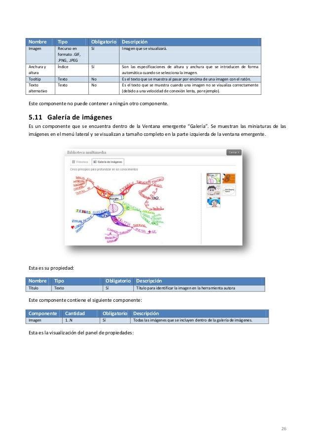 26 Nombre Tipo Obligatorio Descripción Imagen Recurso en formato .GIF, .PNG, .JPEG Sí Imagen que se visualizará. Anchura y...