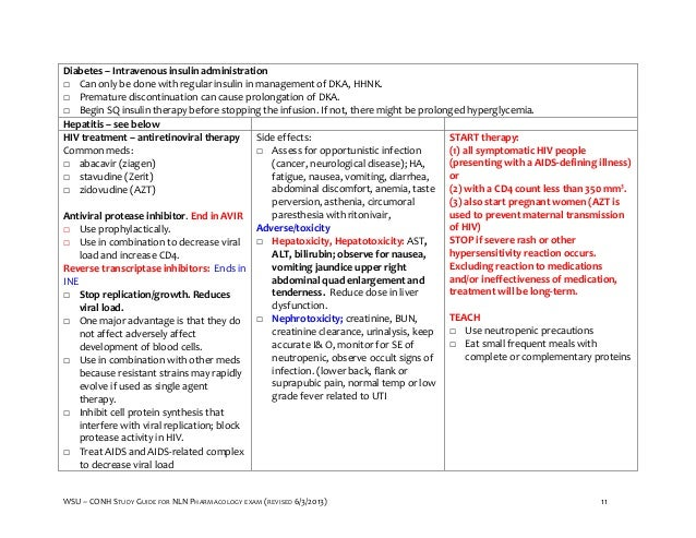 nln pharmacology study guide final 6 3 2013 rh slideshare net wsu-conh study guide for nln pharmacology exam Examples Study Guide