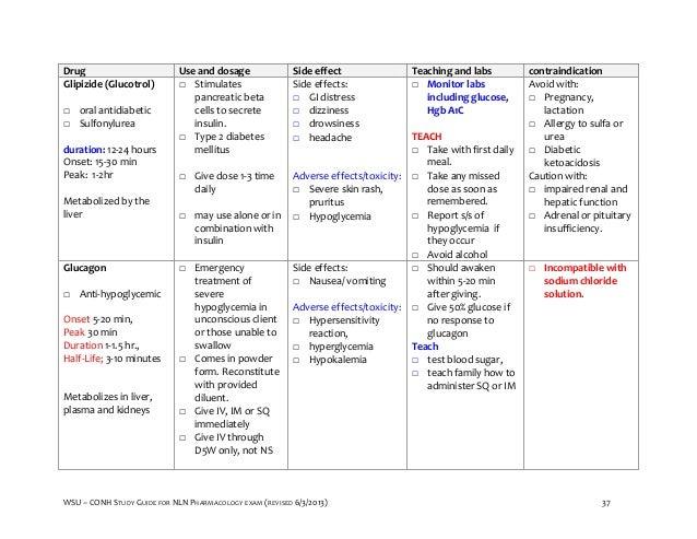 nln pharmacology study guide final 6 3 2013 NLN Practice Exam NLN PAX Exam Books