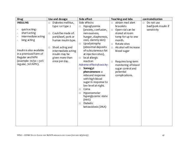 pharmacology case study Respiratory distress syndrome: a pharmacology case study jackie b martin, dnp, nnp-bc, ccns neonatal nurse practitioner associate nursing educator.