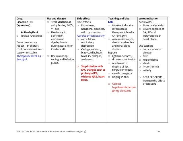 Nln pharmacology exam study guide