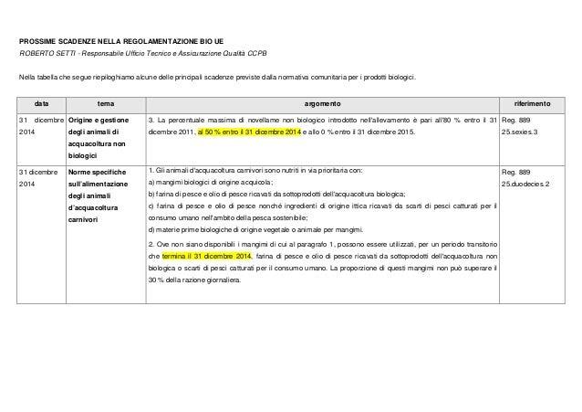 PROSSIME SCADENZE NELLA REGOLAMENTAZIONE BIO UE  ROBERTO SETTI - Responsabile Ufficio Tecnico e Assicurazione Qualità CCPB...