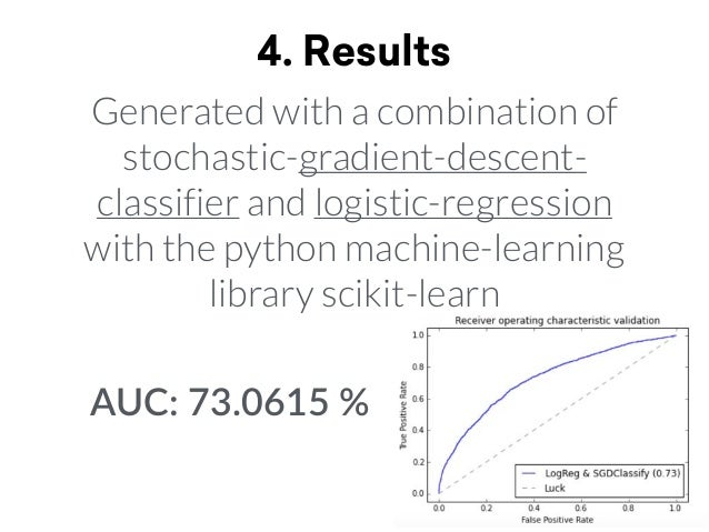 4. Results Generated with a combination of stochastic-gradient-descent- classifier and logistic-regression with the python...
