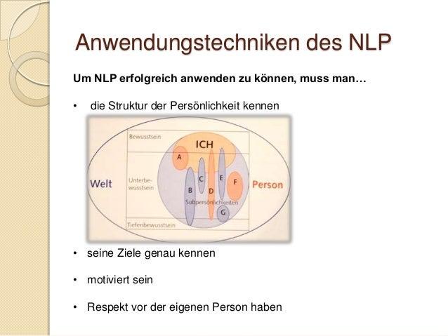 NLP - Neurolinguistisches Programmieren (German …