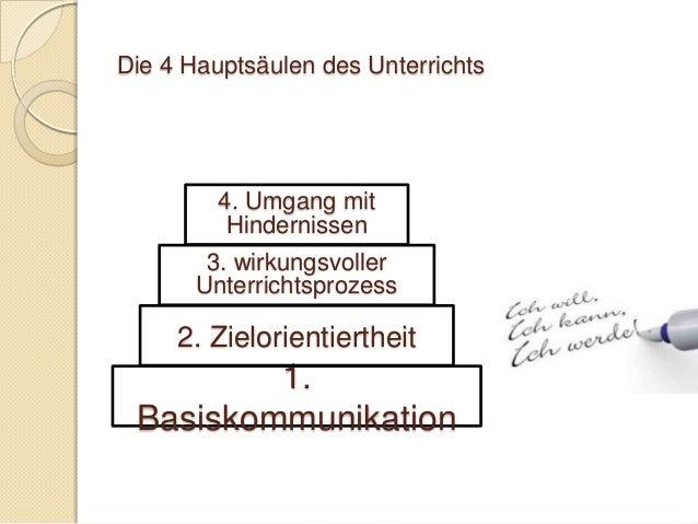 Neurolinguistisches Programmieren (NLP) als ...
