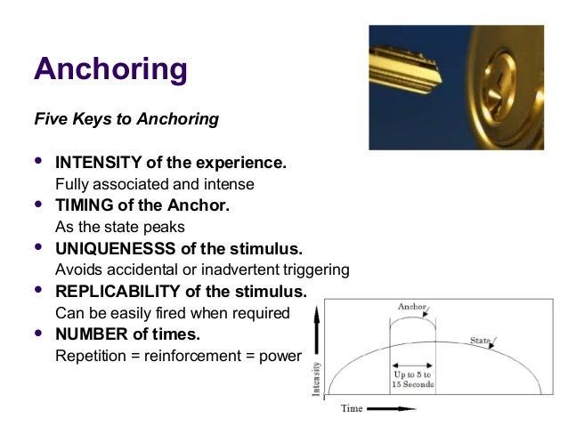NLP - Simple Anchor