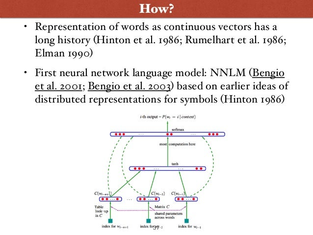 deep learning for natural language processing pdf