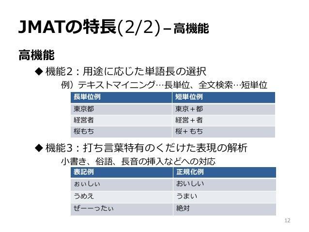 JMATの特長(2/2)-高機能 高機能 機能2:用途に応じた単語長の選択 例)テキストマイニング…長単位、全文検索…短単位 機能3:打ち言葉特有のくだけた表現の解析 小書き、俗語、長音の挿入などへの対応 長単位例 短単位例 東京都 東京+...