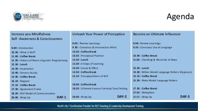 NLP Practitioner Triple Certification Training ...