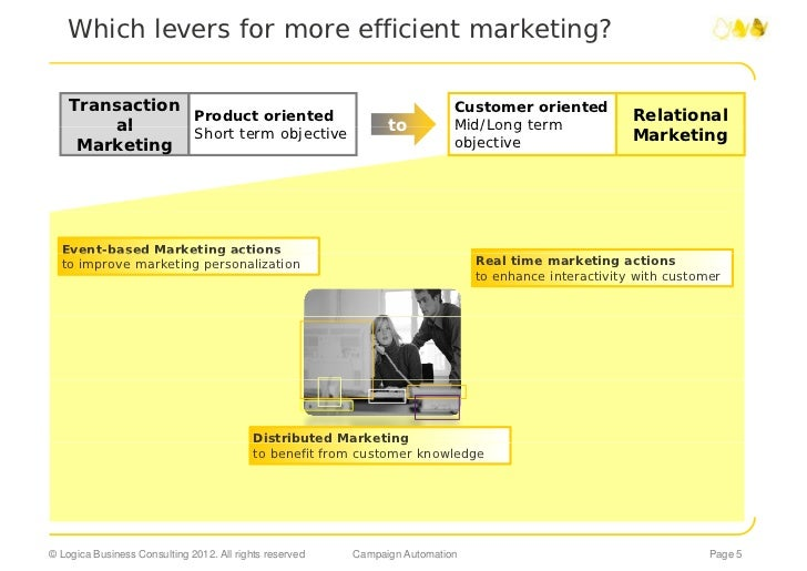 transaction oriented marketing and relationship campaign