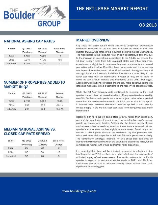www.bouldergroup.com THE NET LEASE MARKET REPORT Q3 2013  Sector Q2 2013 Q3 2013 Basis Point (Previous) (Current) Change ...