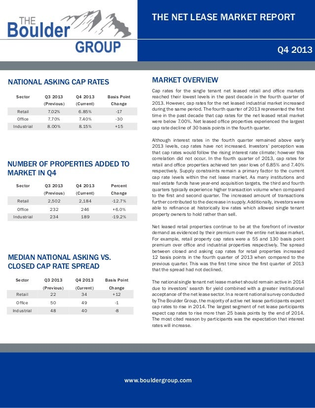 THE NET LEASE MARKET REPORT Q4 2013 NATIONAL ASKING CAP RATES  MARKET OVERVIEW  	  Cap rates for the single tenant net lea...