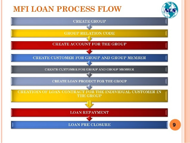 NLS Banking Solutions - AXON SACCO & MFI integrated solution