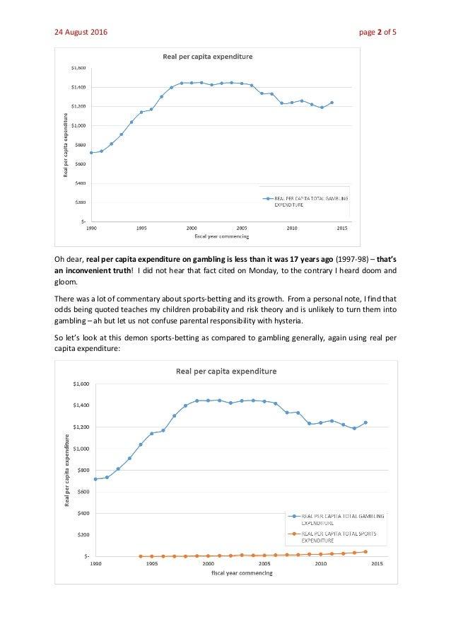 Sports betting australia statistics population cast of mary jane on bet