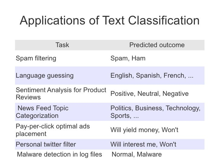 Statistical Learning and Text Classification with NLTK and scikit-learn Slide 2