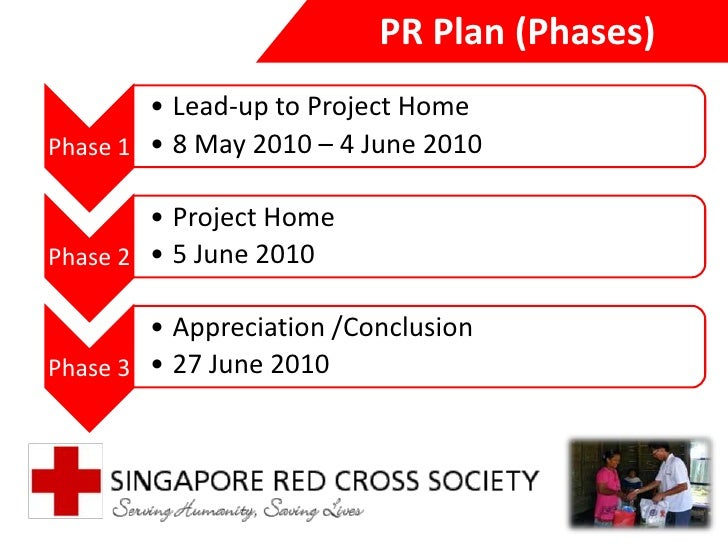 pr singapore presentation For developers presentation layer service layer business layer developer  portal for job seekers this is us open positions customer & partner login.