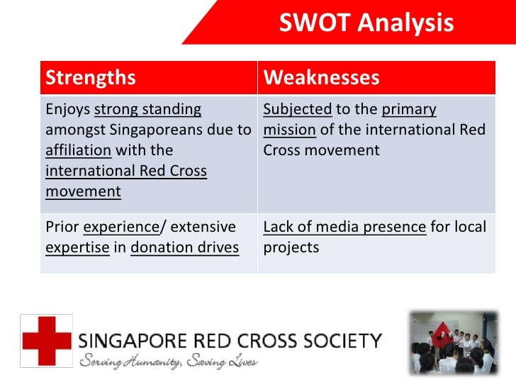 Strengths and weaknesses of red cross