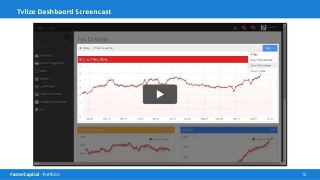 FasterCapital - Portfolio 17 Screencast
