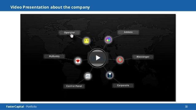 FasterCapital - Portfolio 31 Screencast