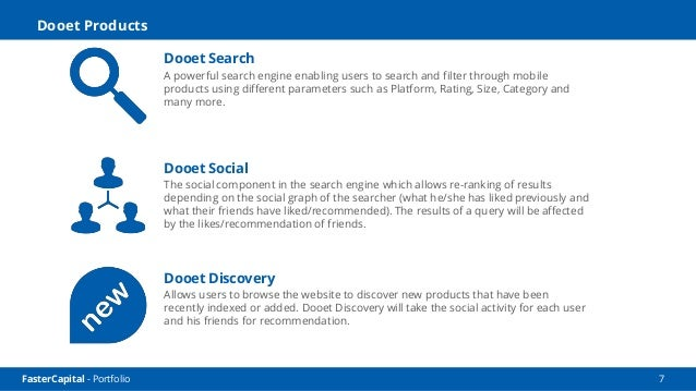 FasterCapital - Portfolio 8 Dooet Products a dedicated crawler that can identify websites of mobile content and crawl them...
