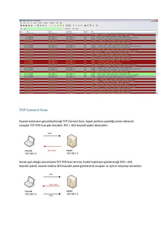 TCP Connect Scan Kaynak makinanın gerçekleştireceği TCP Connect Scan, kapalı portlara yapıldığı zaman dönecek cevaplar TCP...