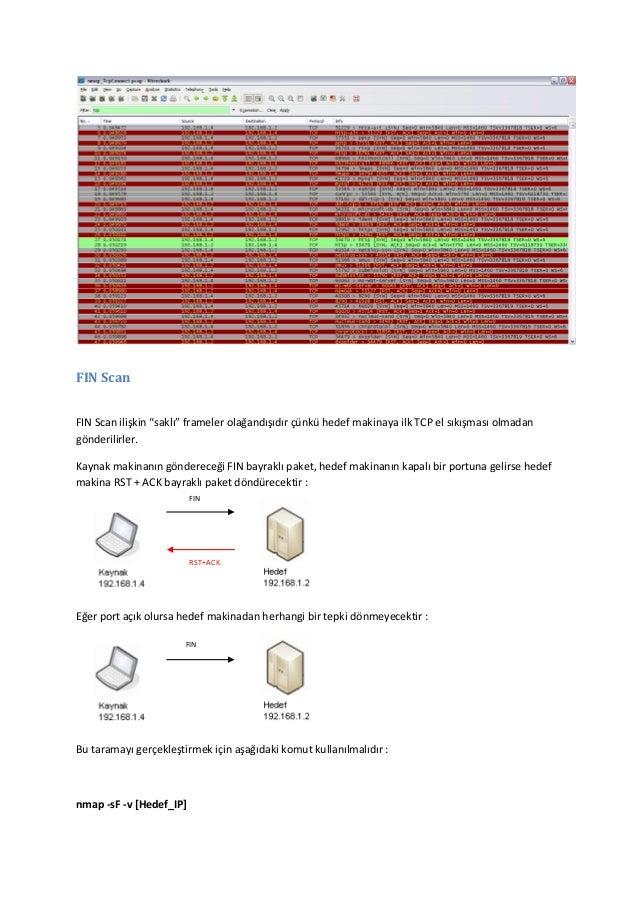 """FIN Scan FIN Scan ilişkin """"saklı"""" frameler olağandışıdır çünkü hedef makinaya ilk TCP el sıkışması olmadan gönderilirler. ..."""