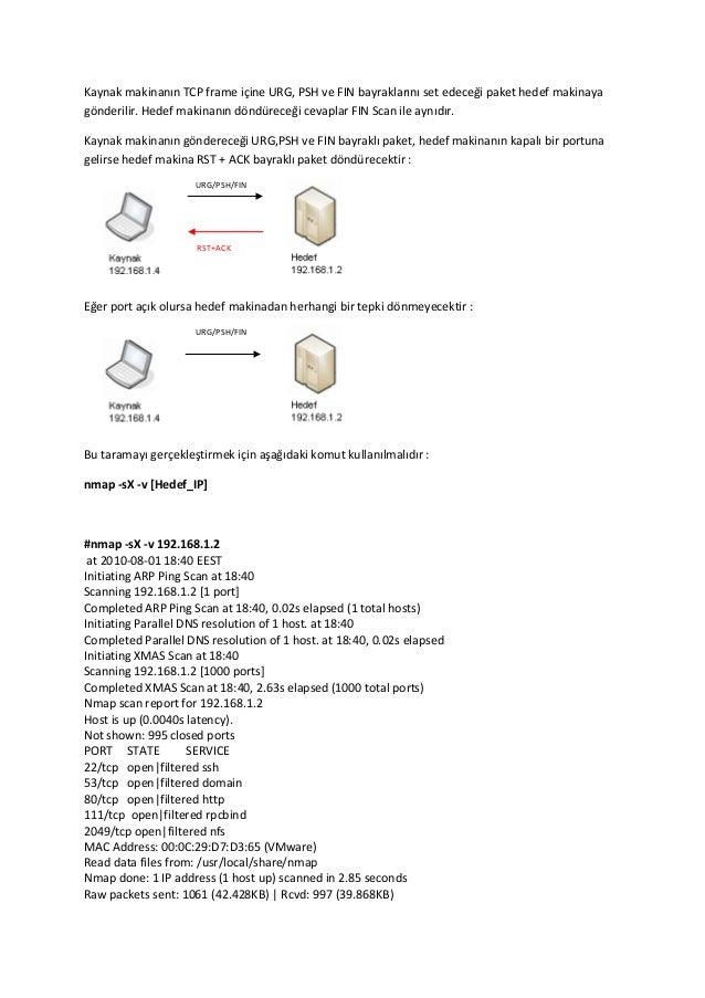 Kaynak makinanın TCP frame içine URG, PSH ve FIN bayraklarını set edeceği paket hedef makinaya gönderilir. Hedef makinanın...