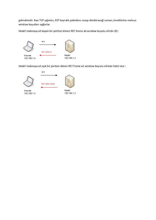 gelmektedir. Bazı TCP yığınları, RST bayraklı paketlere cevap döndüreceği zaman, kendilerine mahsus window boyutları sağla...