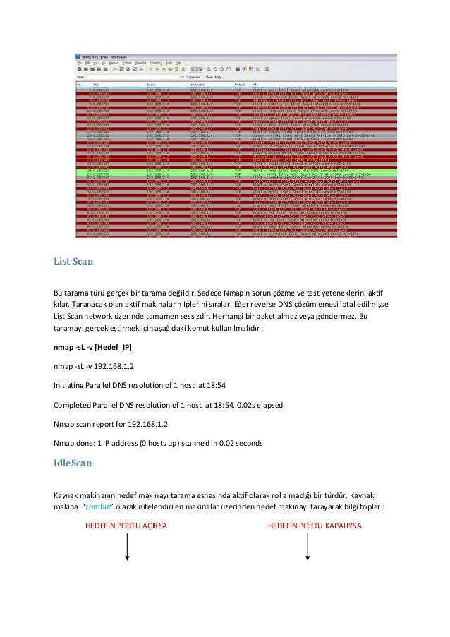 List Scan Bu tarama türü gerçek bir tarama değildir. Sadece Nmapin sorun çözme ve test yeteneklerini aktif kılar. Taranaca...