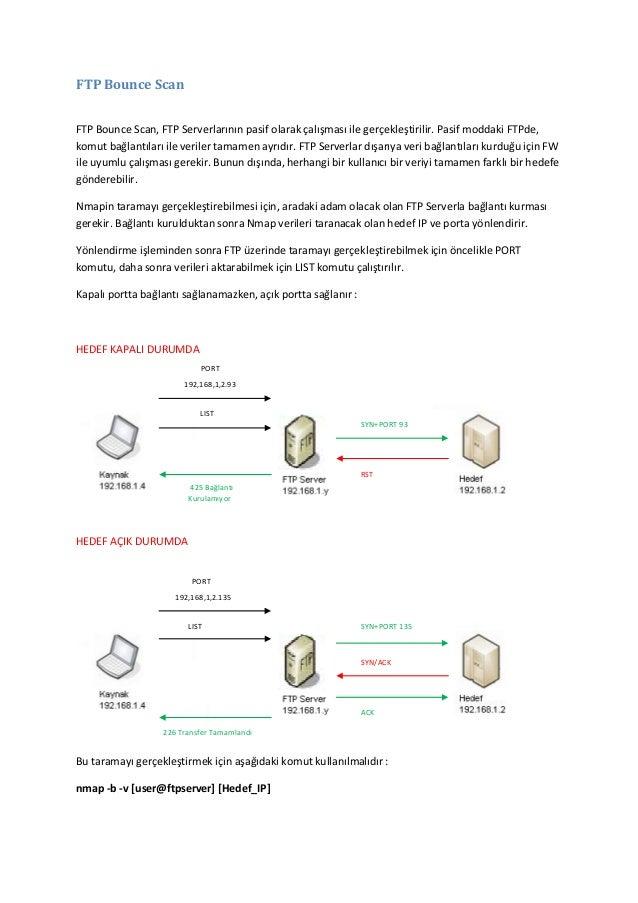 FTP Bounce Scan FTP Bounce Scan, FTP Serverlarının pasif olarak çalışması ile gerçekleştirilir. Pasif moddaki FTPde, komut...