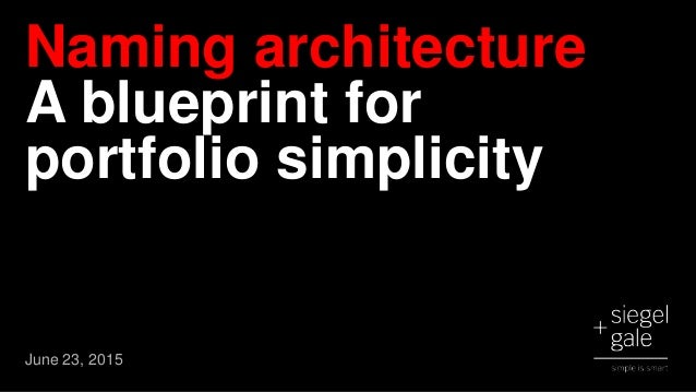 Naming architecture A blueprint for portfolio simplicity June 23, 2015