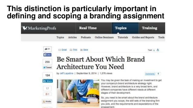 Naming architecture a blueprint for portfolio simplicity portfolio 11 malvernweather Images