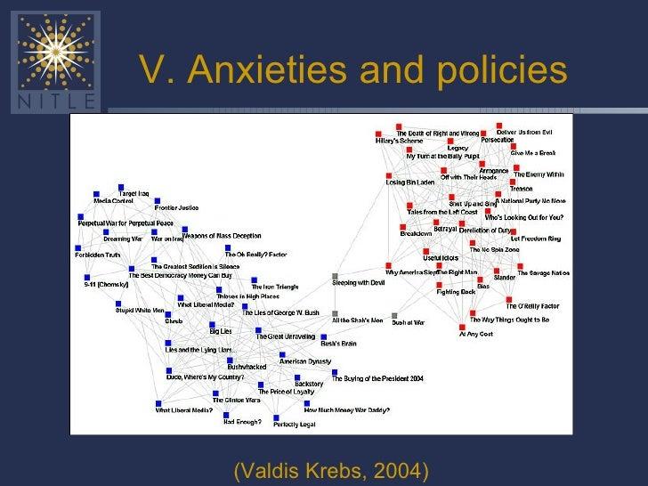 V. Anxieties and policies (Valdis Krebs, 2004)